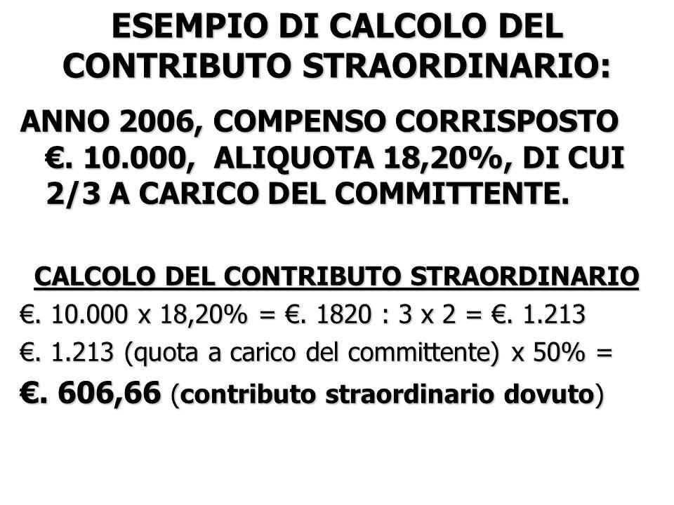 COME SI VERSA IL CONTRIBUTO DI.606,66 1/3, pari a.