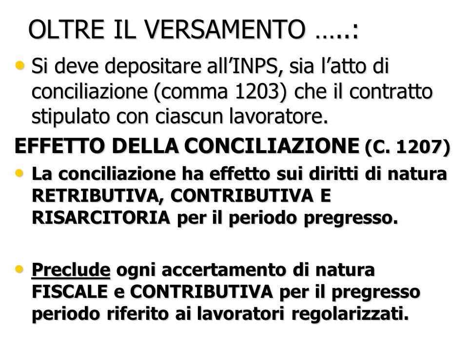 OLTRE IL VERSAMENTO …..: Si deve depositare allINPS, sia latto di conciliazione (comma 1203) che il contratto stipulato con ciascun lavoratore.
