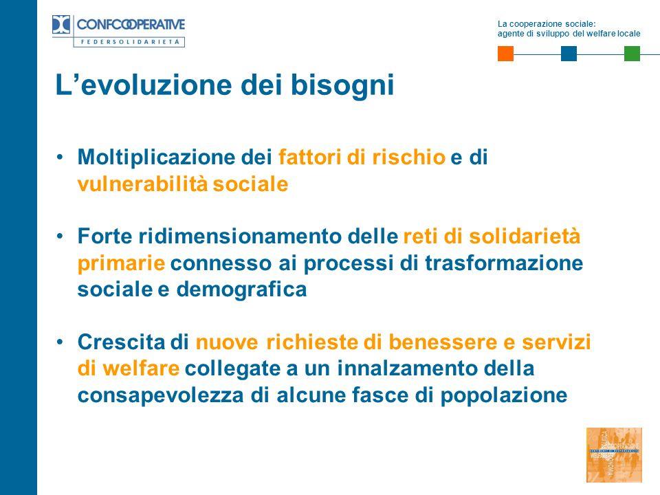 La cooperazione sociale: agente di sviluppo del welfare locale Levoluzione dei bisogni Moltiplicazione dei fattori di rischio e di vulnerabilità socia