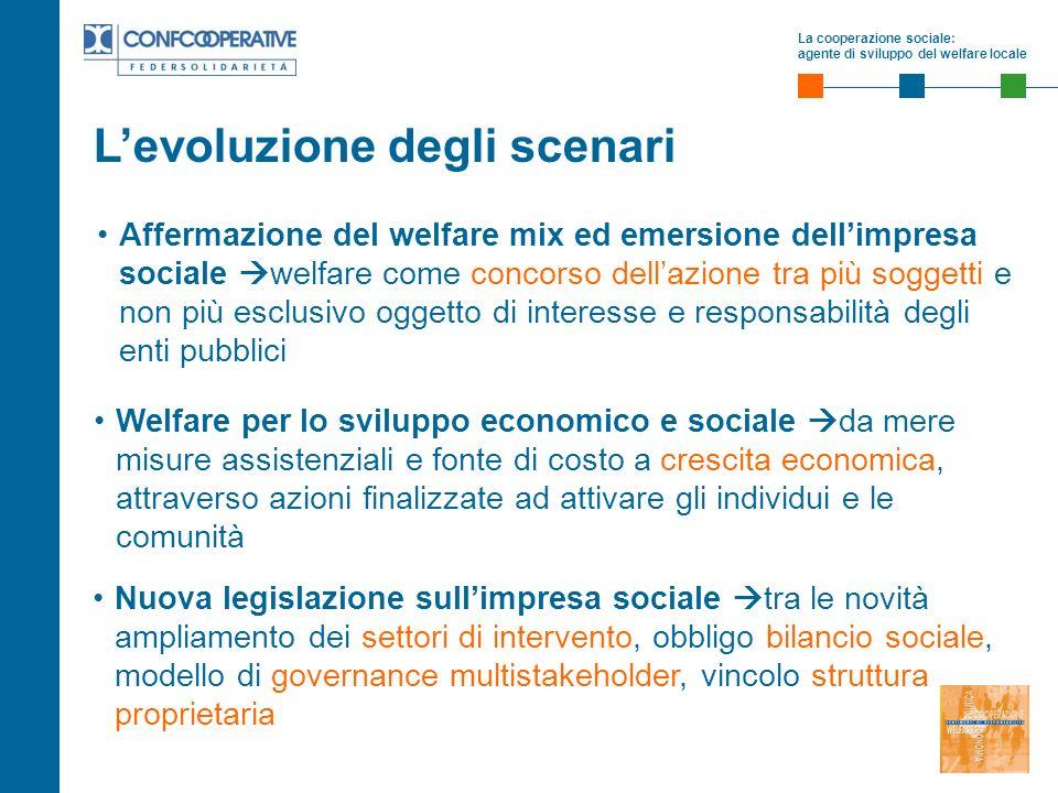La cooperazione sociale: agente di sviluppo del welfare locale Levoluzione degli scenari Affermazione del welfare mix ed emersione dellimpresa sociale