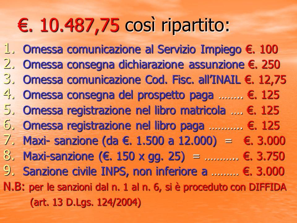 10.487,75 così ripartito: 1. Omessa comunicazione al Servizio Impiego.
