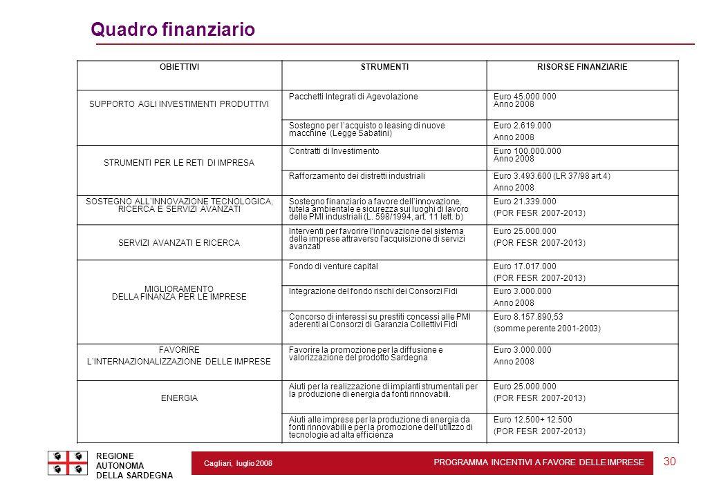 PROGRAMMA INCENTIVI A FAVORE DELLE IMPRESE REGIONE AUTONOMA DELLA SARDEGNA 30 Cagliari, luglio 2008 2 Quadro finanziario OBIETTIVISTRUMENTIRISORSE FIN