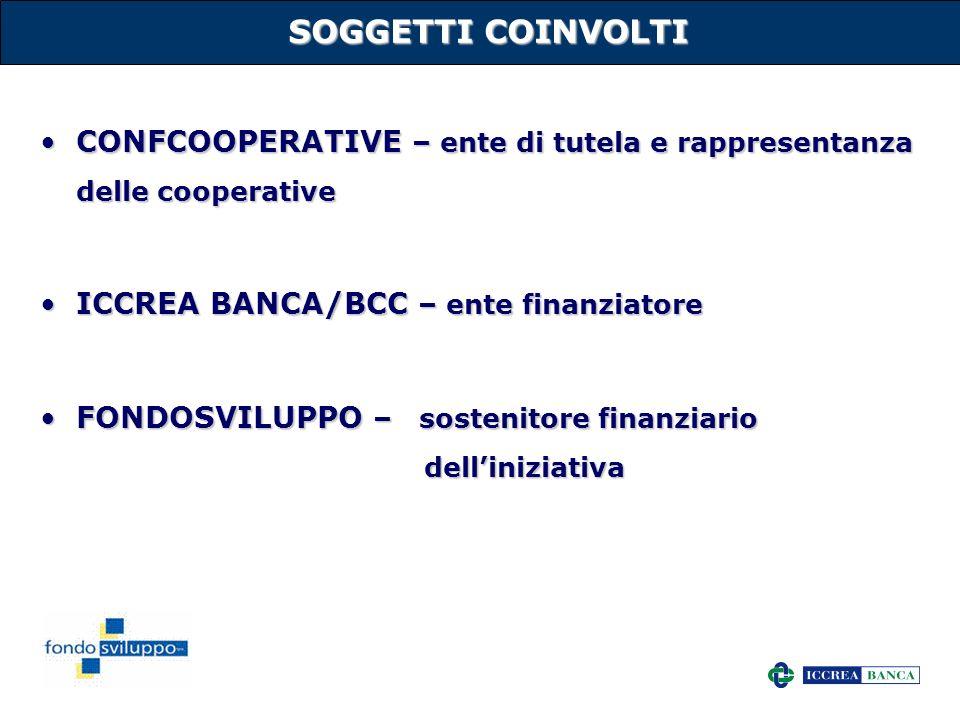 3 SOGGETTI COINVOLTI CONFCOOPERATIVE – ente di tutela e rappresentanza delle cooperativeCONFCOOPERATIVE – ente di tutela e rappresentanza delle cooper
