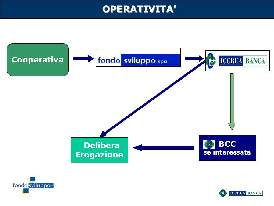 5 OPERATIVITA Cooperativa BCC se interessata Delibera Erogazione