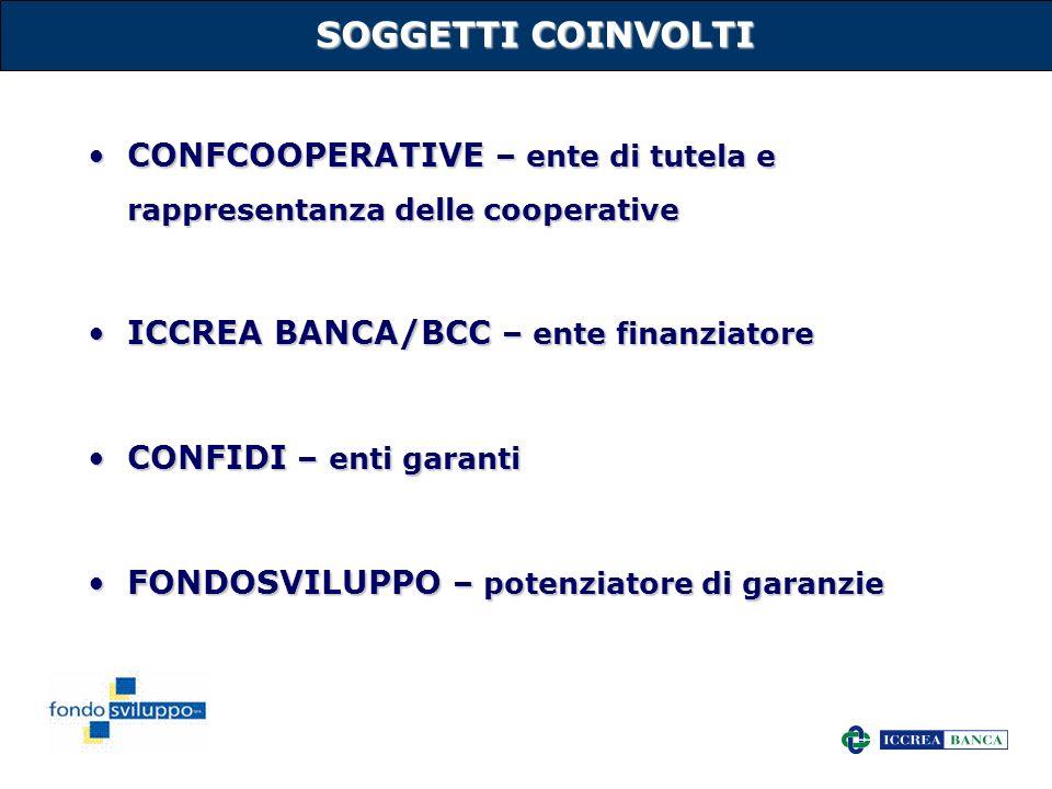 9 SOGGETTI COINVOLTI CONFCOOPERATIVE – ente di tutela e rappresentanza delle cooperativeCONFCOOPERATIVE – ente di tutela e rappresentanza delle cooper