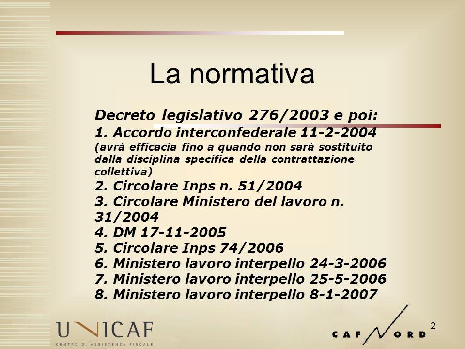 2 La normativa Decreto legislativo 276/2003 e poi: 1.
