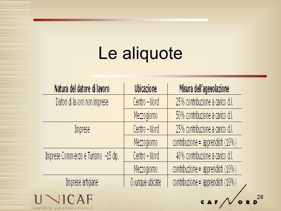26 Le aliquote