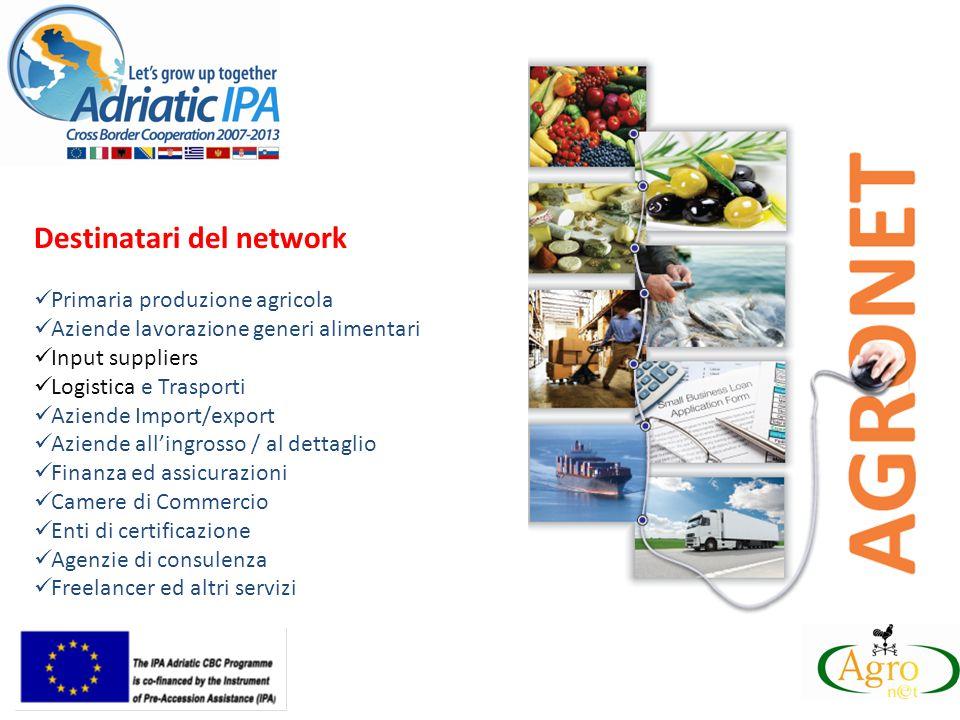 Il portale interattivo AGRONET è stato progettato come un «centro servizi» per aziende che desiderano promuovere i loro affari su scala internazionale.