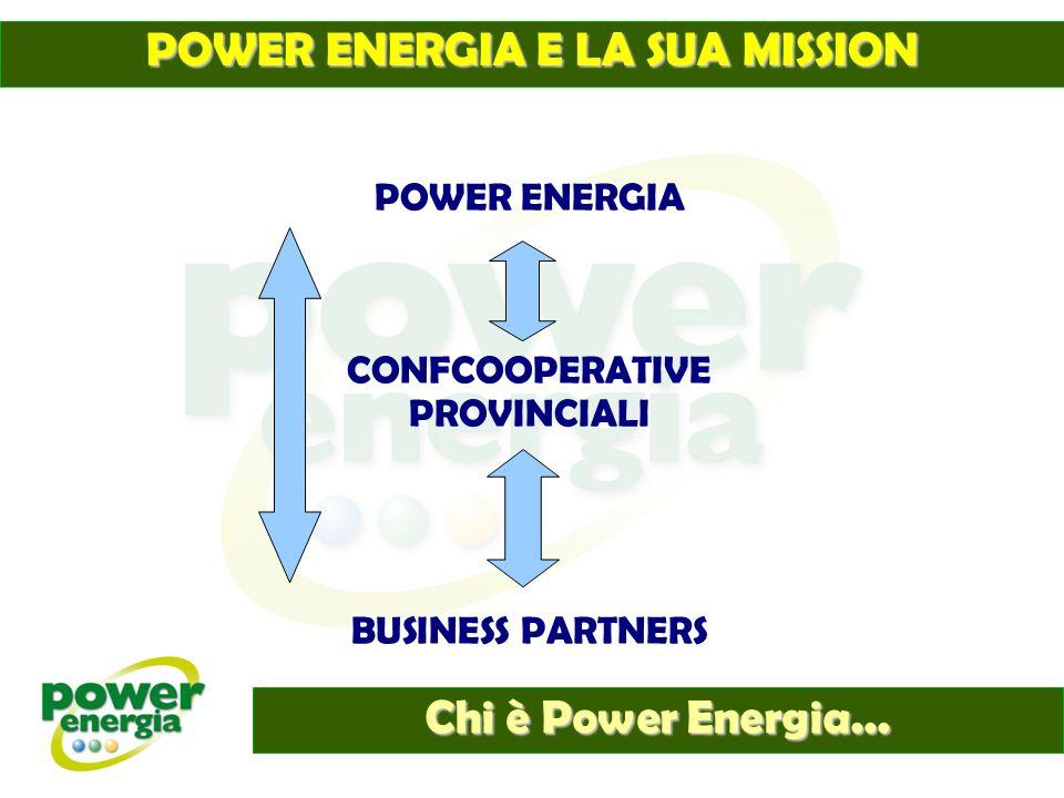 IL SISTEMA CONFCOOPERATIVE Chi è Power Energia...