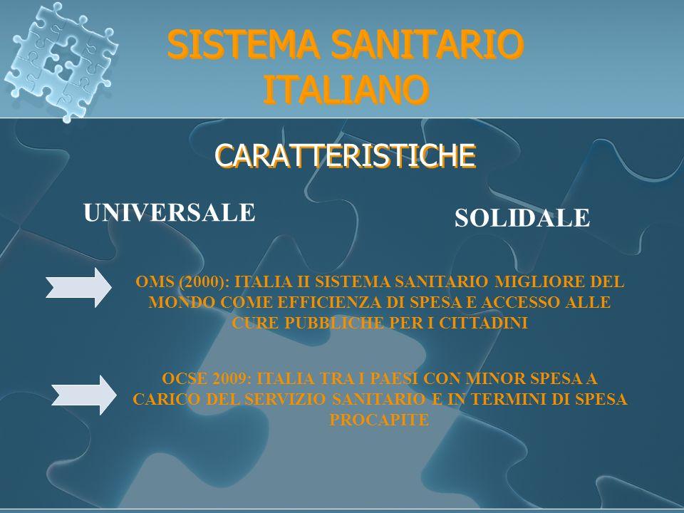 SISTEMA SANITARIO ITALIANO CARATTERISTICHE UNIVERSALE SOLIDALE OMS (2000): ITALIA II SISTEMA SANITARIO MIGLIORE DEL MONDO COME EFFICIENZA DI SPESA E ACCESSO ALLE CURE PUBBLICHE PER I CITTADINI OCSE 2009: ITALIA TRA I PAESI CON MINOR SPESA A CARICO DEL SERVIZIO SANITARIO E IN TERMINI DI SPESA PROCAPITE