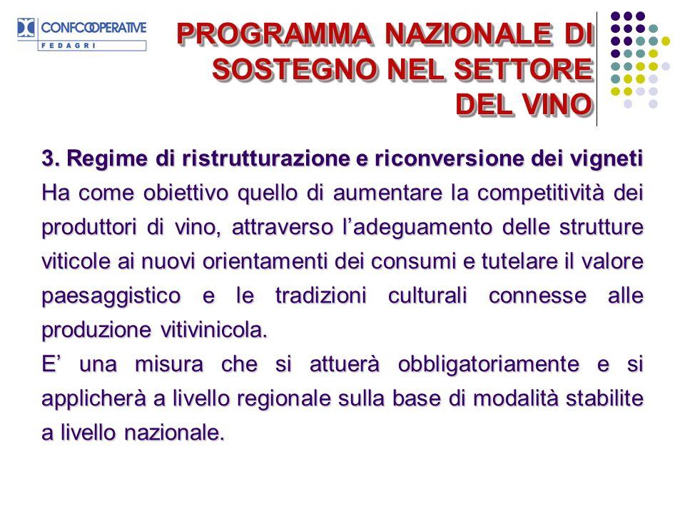 PROGRAMMA NAZIONALE DI SOSTEGNO NEL SETTORE DEL VINO 3.