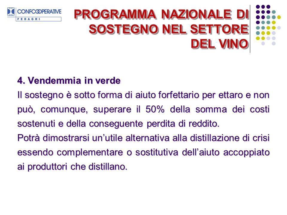 PROGRAMMA NAZIONALE DI SOSTEGNO NEL SETTORE DEL VINO 4.