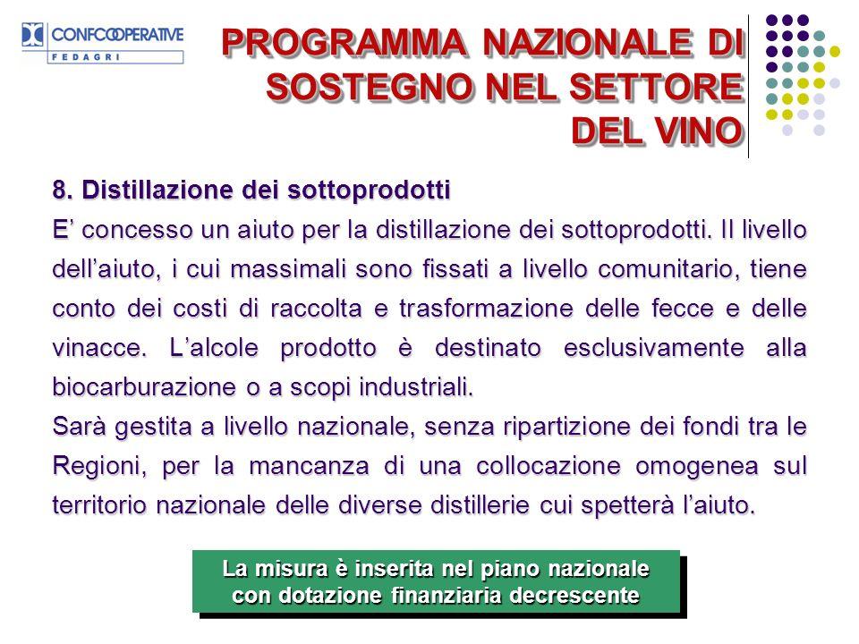 PROGRAMMA NAZIONALE DI SOSTEGNO NEL SETTORE DEL VINO 8.