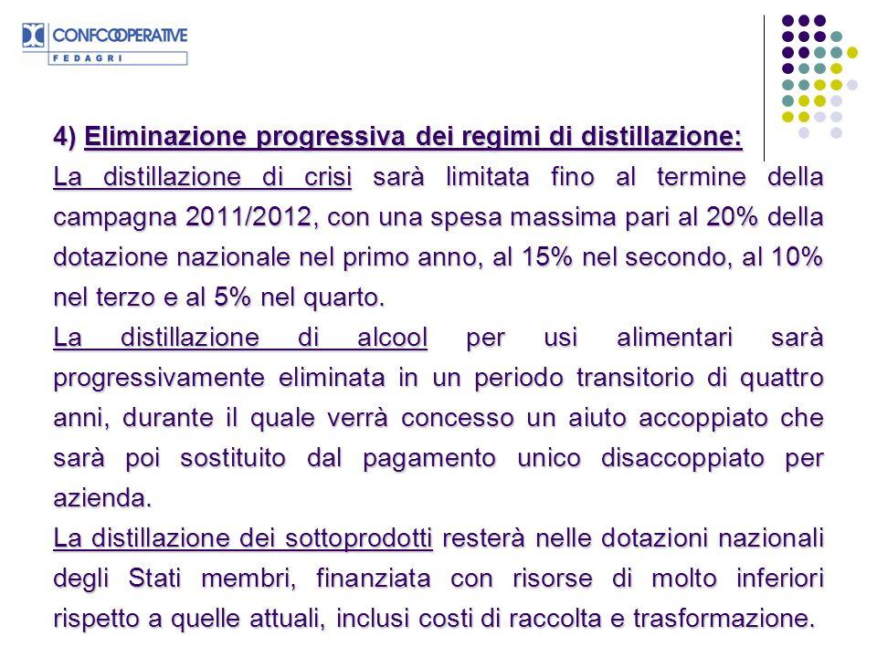4) Eliminazione progressiva dei regimi di distillazione: La distillazione di crisi sarà limitata fino al termine della campagna 2011/2012, con una spesa massima pari al 20% della dotazione nazionale nel primo anno, al 15% nel secondo, al 10% nel terzo e al 5% nel quarto.