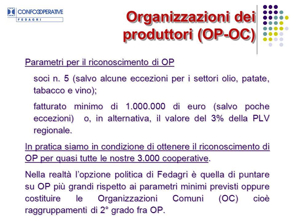 Organizzazioni dei produttori (OP-OC) Parametri per il riconoscimento di OP soci n.