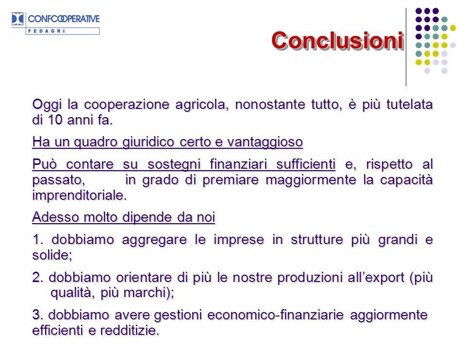 ConclusioniConclusioni Oggi la cooperazione agricola, nonostante tutto, è più tutelata di 10 anni fa.