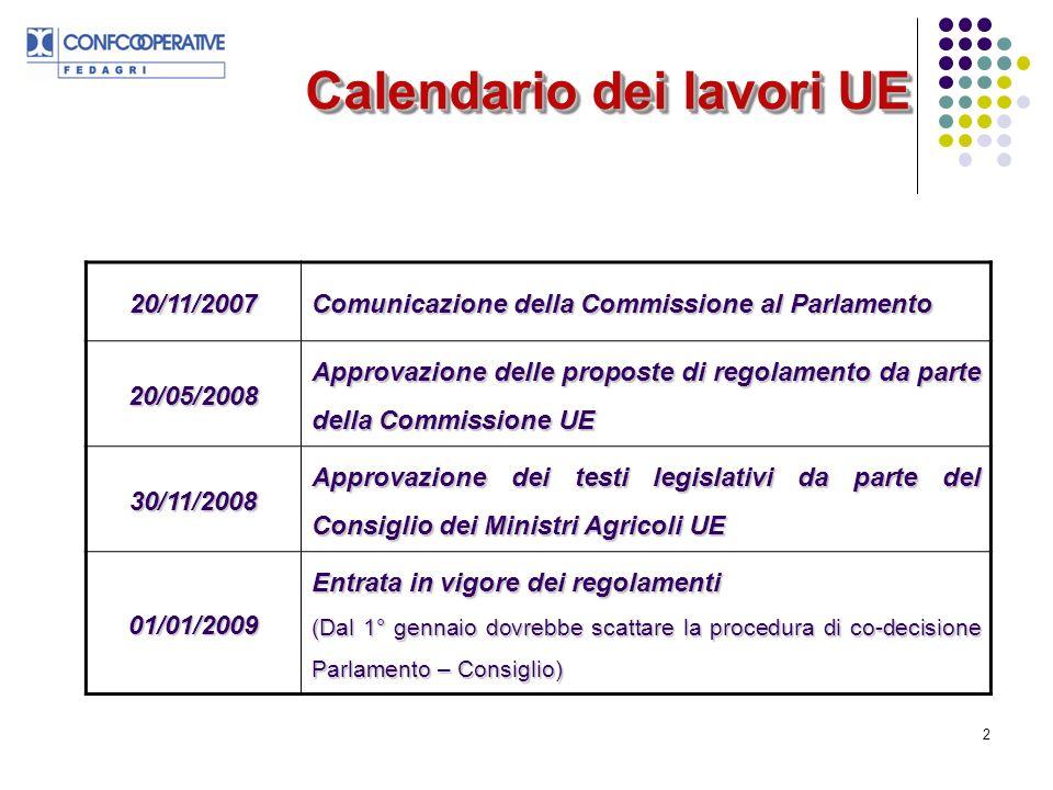 2 Calendario dei lavori UE 20/11/2007 Comunicazione della Commissione al Parlamento 20/05/2008 Approvazione delle proposte di regolamento da parte della Commissione UE 30/11/2008 Approvazione dei testi legislativi da parte del Consiglio dei Ministri Agricoli UE 01/01/2009 Entrata in vigore dei regolamenti (Dal 1° gennaio dovrebbe scattare la procedura di co-decisione Parlamento – Consiglio)