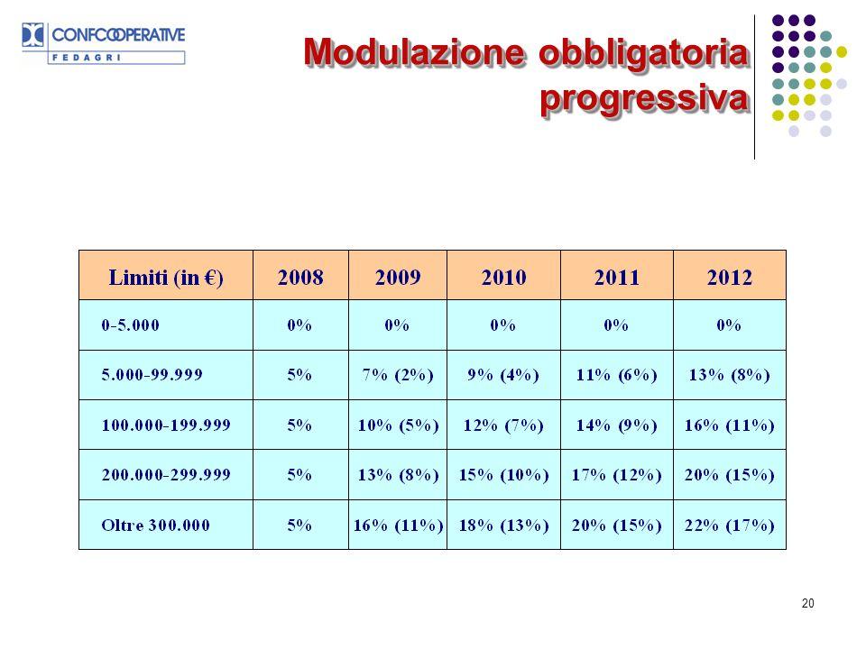 20 Modulazione obbligatoria progressiva