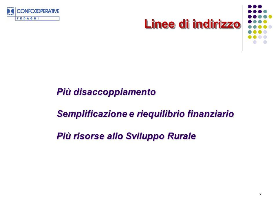 17 Pagamenti supplementari Articoli 68 – 70 (ex art.