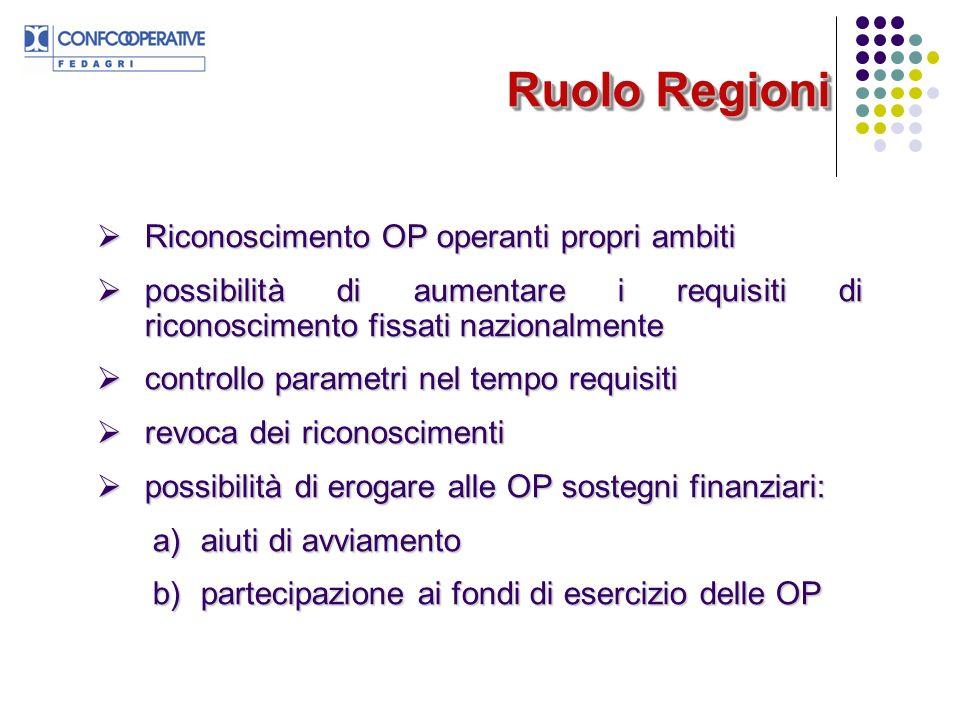 Ruolo Regioni Riconoscimento OP operanti propri ambiti Riconoscimento OP operanti propri ambiti possibilità di aumentare i requisiti di riconoscimento