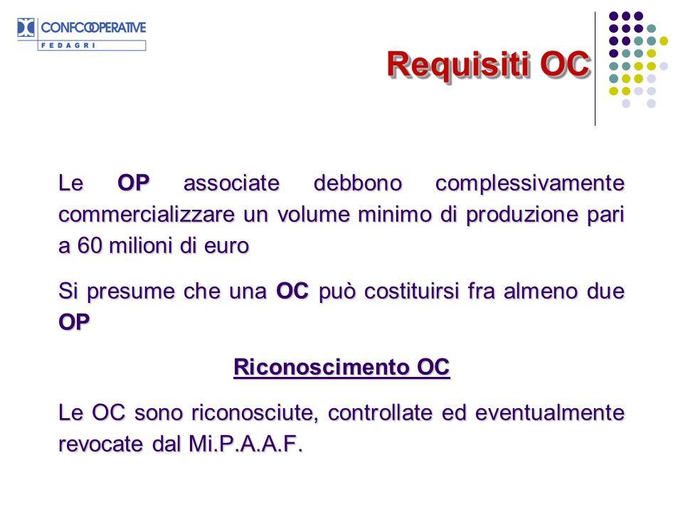 Requisiti OC Le OP associate debbono complessivamente commercializzare un volume minimo di produzione pari a 60 milioni di euro Si presume che una OC