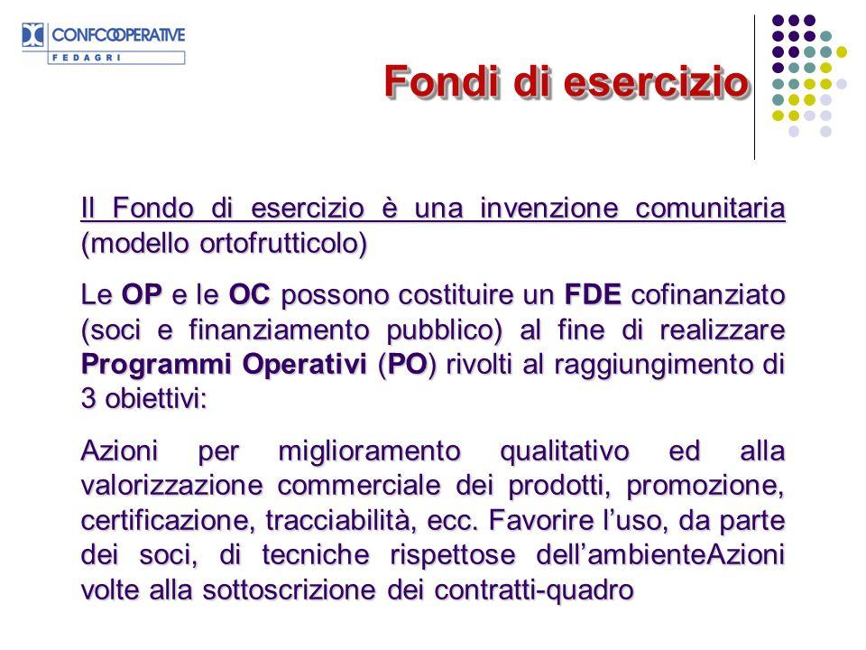 Fondi di esercizio Il Fondo di esercizio è una invenzione comunitaria (modello ortofrutticolo) Le OP e le OC possono costituire un FDE cofinanziato (s