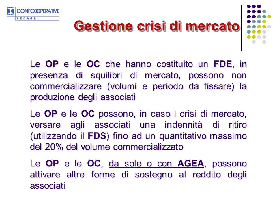 Gestione crisi di mercato Le OP e le OC che hanno costituito un FDE, in presenza di squilibri di mercato, possono non commercializzare (volumi e perio