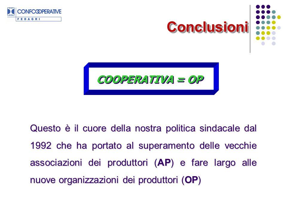 COOPERATIVA = OP ConclusioniConclusioni Questo è il cuore della nostra politica sindacale dal 1992 che ha portato al superamento delle vecchie associa