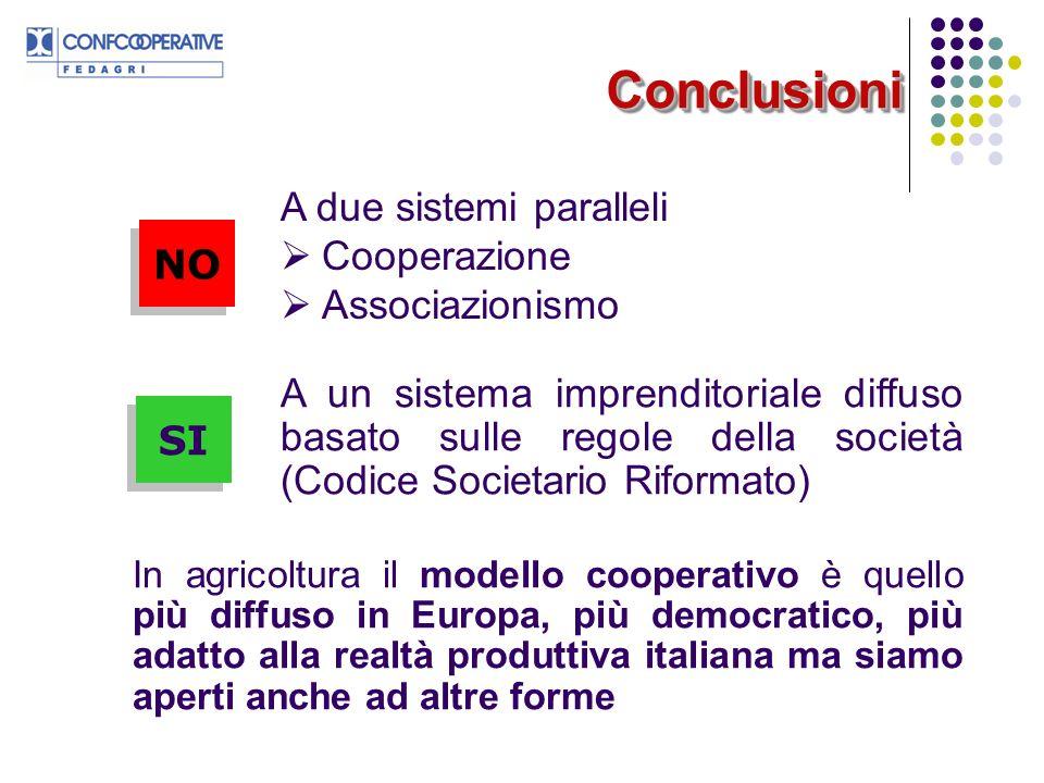 NO A due sistemi paralleli Cooperazione Associazionismo SI A un sistema imprenditoriale diffuso basato sulle regole della società (Codice Societario R