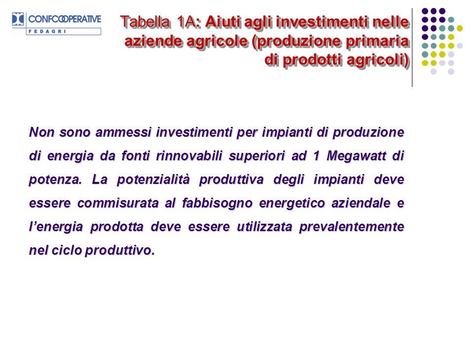 Tabella 1A: Aiuti agli investimenti nelle aziende agricole (produzione primaria di prodotti agricoli) Non sono ammessi investimenti per impianti di pr