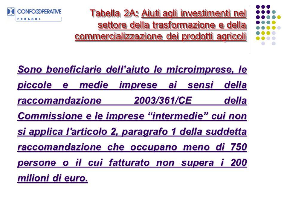 Tabella 2A: Aiuti agli investimenti nel settore della trasformazione e della commercializzazione dei prodotti agricoli Sono beneficiarie dellaiuto le