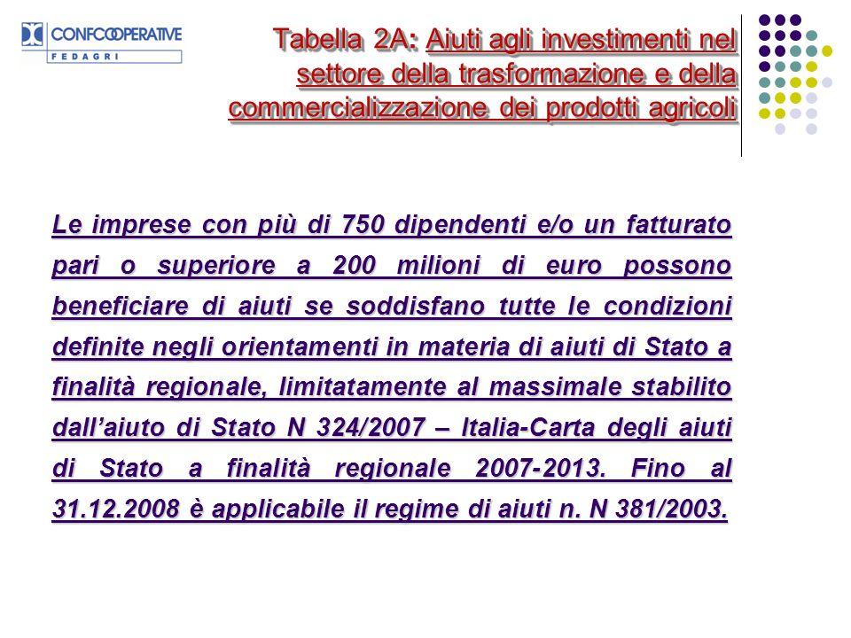 Tabella 2A: Aiuti agli investimenti nel settore della trasformazione e della commercializzazione dei prodotti agricoli Le imprese con più di 750 dipen