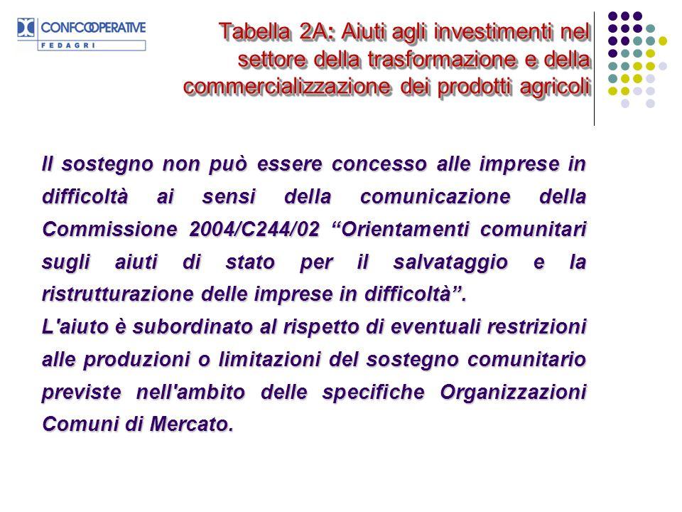 Tabella 2A: Aiuti agli investimenti nel settore della trasformazione e della commercializzazione dei prodotti agricoli Il sostegno non può essere conc