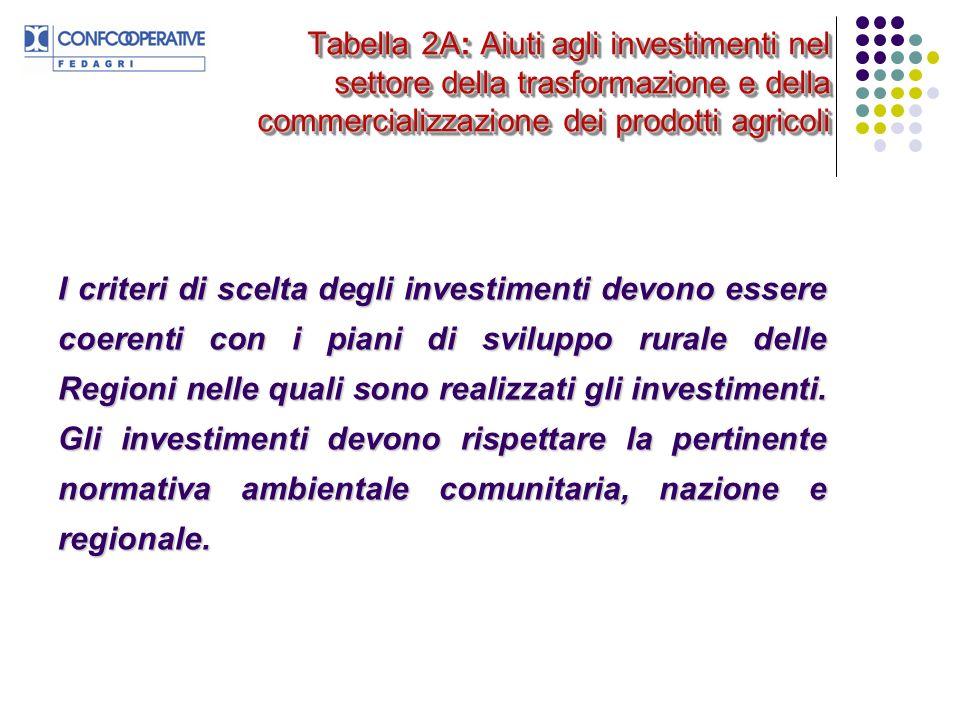 Tabella 2A: Aiuti agli investimenti nel settore della trasformazione e della commercializzazione dei prodotti agricoli I criteri di scelta degli inves