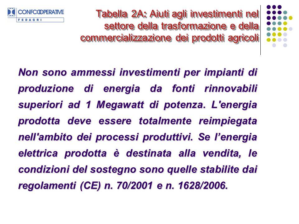 Tabella 2A: Aiuti agli investimenti nel settore della trasformazione e della commercializzazione dei prodotti agricoli Non sono ammessi investimenti p