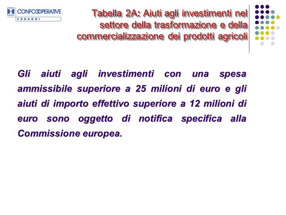 Tabella 2A: Aiuti agli investimenti nel settore della trasformazione e della commercializzazione dei prodotti agricoli Gli aiuti agli investimenti con
