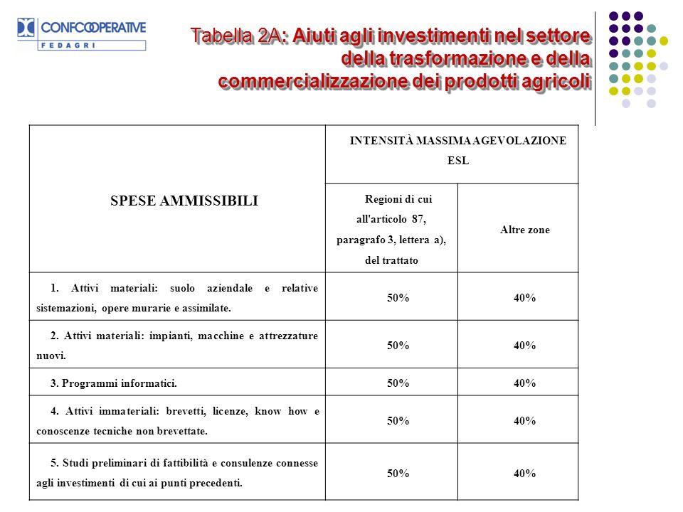 Tabella 2A: Aiuti agli investimenti nel settore della trasformazione e della commercializzazione dei prodotti agricoli SPESE AMMISSIBILI INTENSITÀ MAS