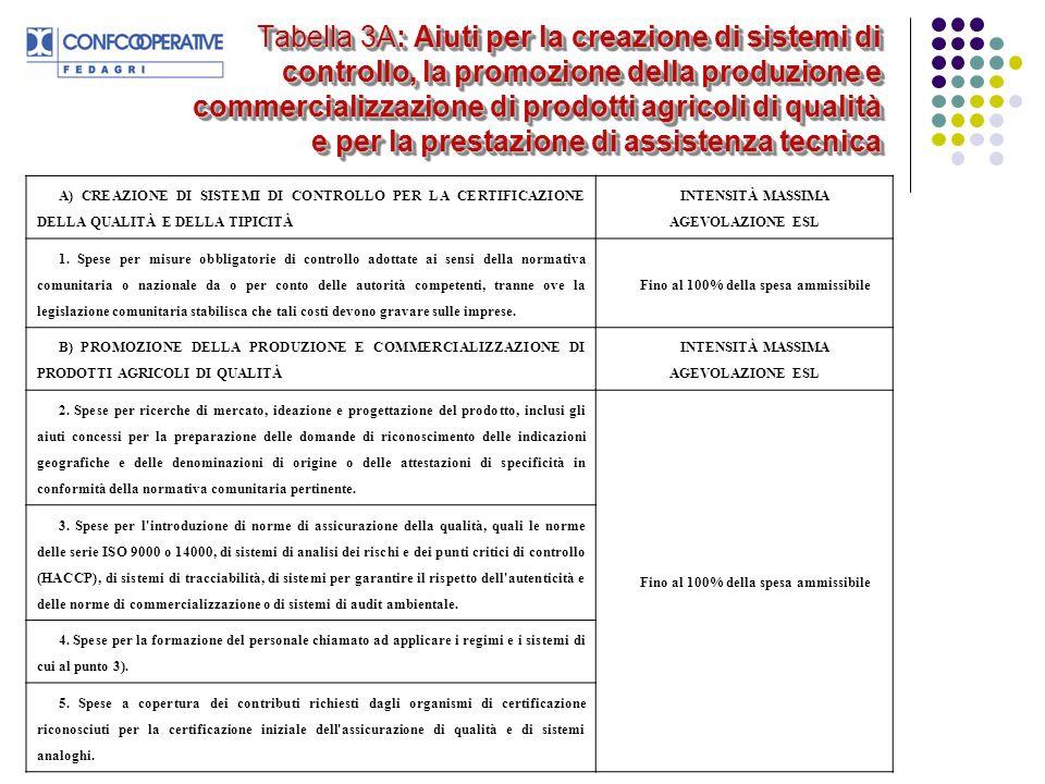 Tabella 3A: Aiuti per la creazione di sistemi di controllo, la promozione della produzione e commercializzazione di prodotti agricoli di qualità e per