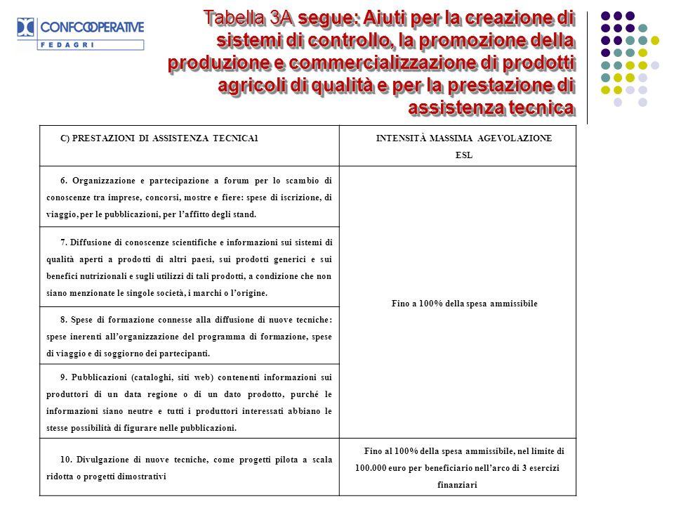 Tabella 3A segue: Aiuti per la creazione di sistemi di controllo, la promozione della produzione e commercializzazione di prodotti agricoli di qualità