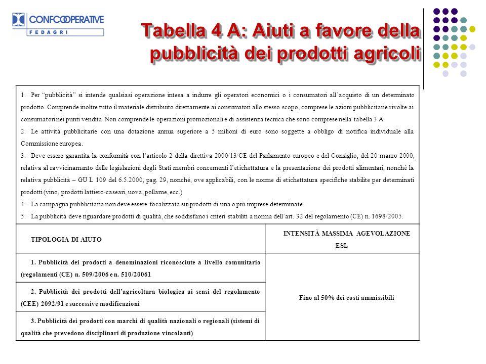 Tabella 4 A: Aiuti a favore della pubblicità dei prodotti agricoli 1.Per pubblicità si intende qualsiasi operazione intesa a indurre gli operatori eco