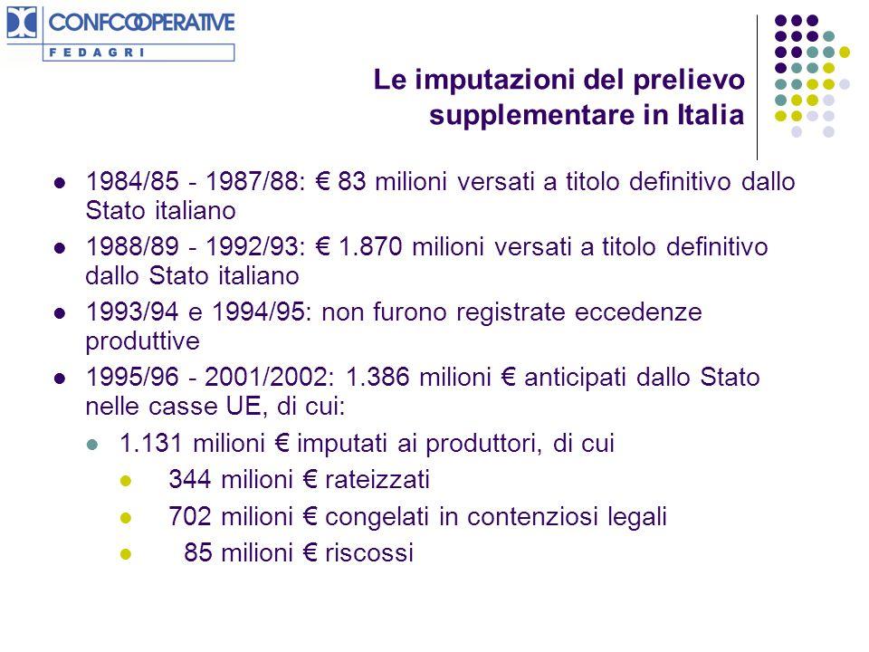 Le imputazioni del prelievo supplementare in Italia 1984/85 - 1987/88: 83 milioni versati a titolo definitivo dallo Stato italiano 1988/89 - 1992/93: 1.870 milioni versati a titolo definitivo dallo Stato italiano 1993/94 e 1994/95: non furono registrate eccedenze produttive 1995/96 - 2001/2002: 1.386 milioni anticipati dallo Stato nelle casse UE, di cui: 1.131 milioni imputati ai produttori, di cui 344 milioni rateizzati 702 milioni congelati in contenziosi legali 85 milioni riscossi