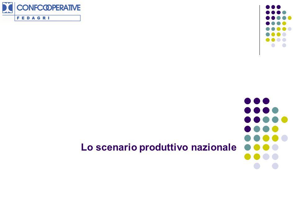 Lo scenario produttivo nazionale