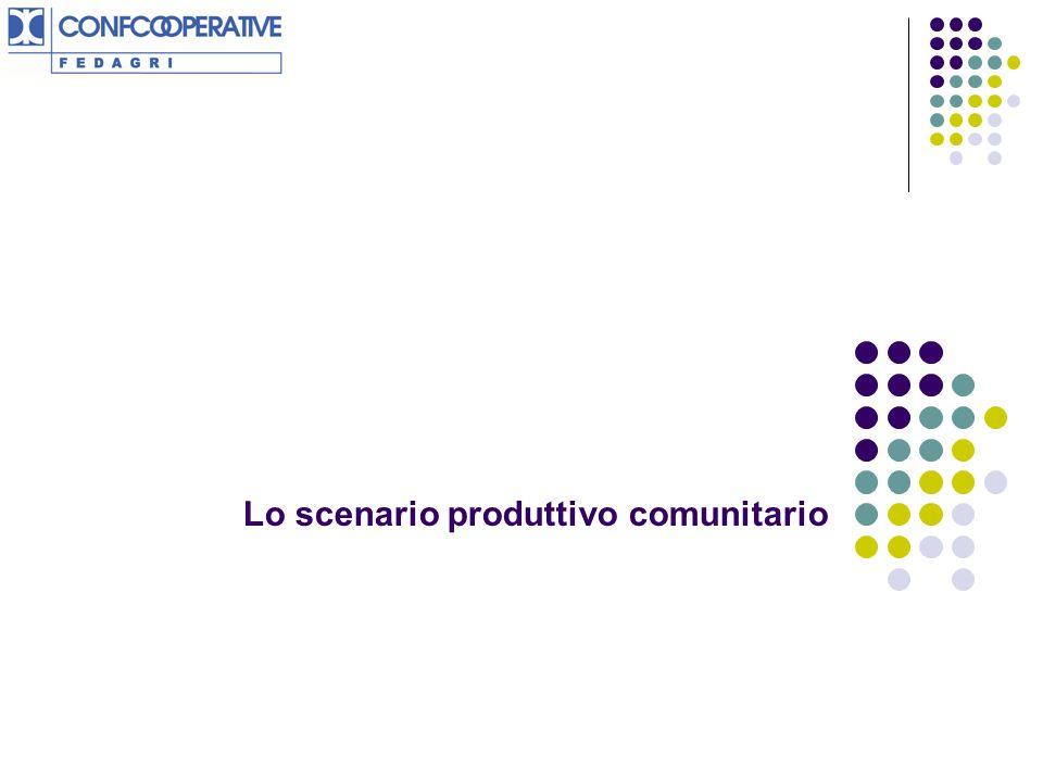 Lo scenario produttivo comunitario