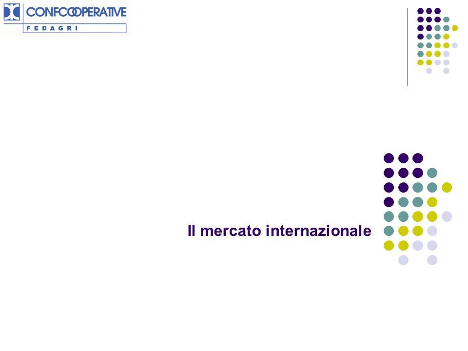 Il mercato internazionale