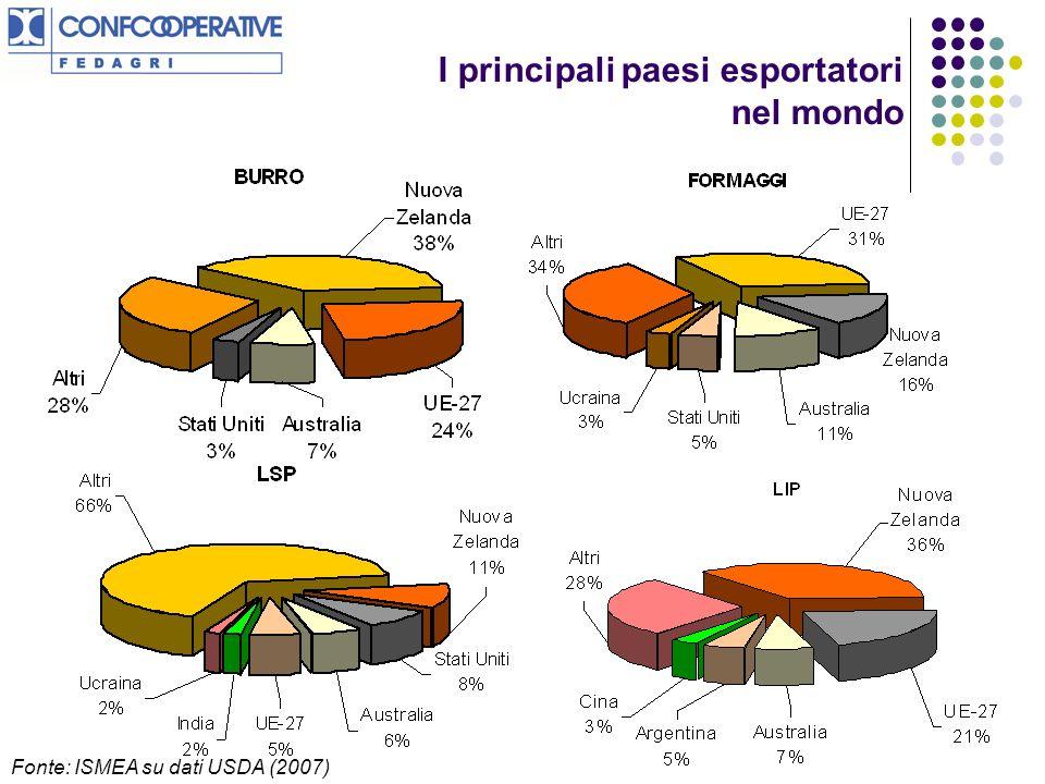 Fonte: ISMEA su dati USDA (2007) I principali paesi esportatori nel mondo