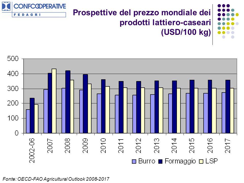 Prospettive del prezzo mondiale dei prodotti lattiero-caseari (USD/100 kg) Fonte: OECD-FAO Agricultural Outlook 2008-2017