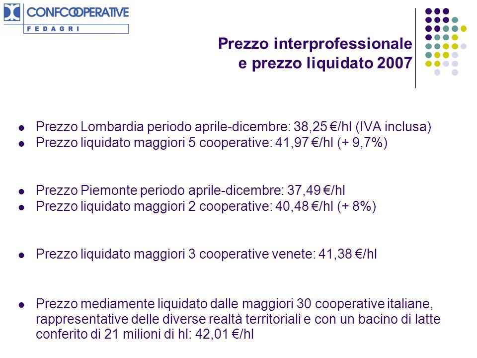 Prezzo interprofessionale e prezzo liquidato 2007 Prezzo Lombardia periodo aprile-dicembre: 38,25 /hl (IVA inclusa) Prezzo liquidato maggiori 5 cooperative: 41,97 /hl (+ 9,7%) Prezzo Piemonte periodo aprile-dicembre: 37,49 /hl Prezzo liquidato maggiori 2 cooperative: 40,48 /hl (+ 8%) Prezzo liquidato maggiori 3 cooperative venete: 41,38 /hl Prezzo mediamente liquidato dalle maggiori 30 cooperative italiane, rappresentative delle diverse realtà territoriali e con un bacino di latte conferito di 21 milioni di hl: 42,01 /hl