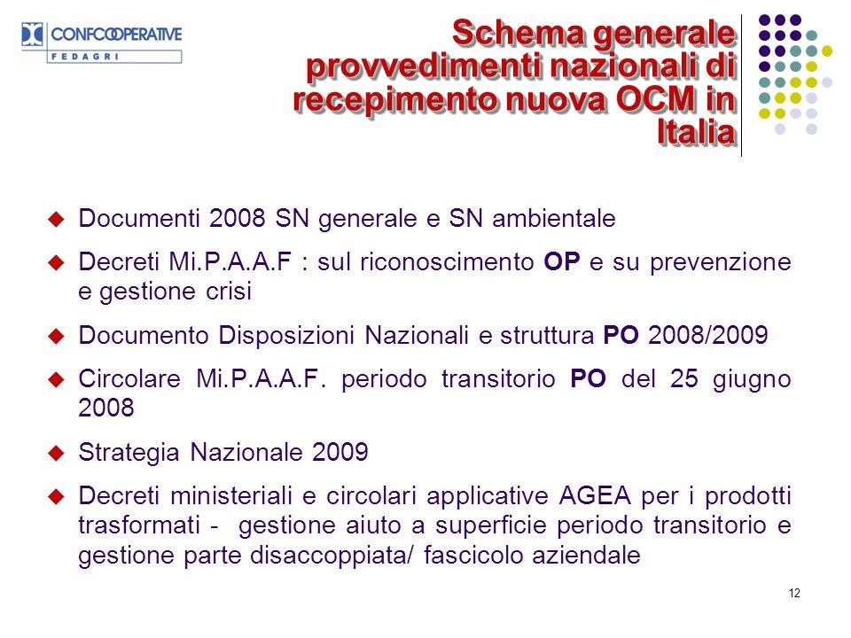 12 Schema generale provvedimenti nazionali di recepimento nuova OCM in Italia Documenti 2008 SN generale e SN ambientale Decreti Mi.P.A.A.F : sul riconoscimento OP e su prevenzione e gestione crisi Documento Disposizioni Nazionali e struttura PO 2008/2009 Circolare Mi.P.A.A.F.