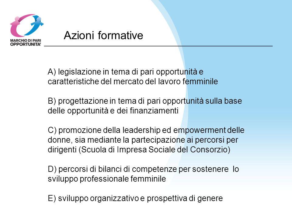 Azioni formative A) legislazione in tema di pari opportunità e caratteristiche del mercato del lavoro femminile B) progettazione in tema di pari oppor