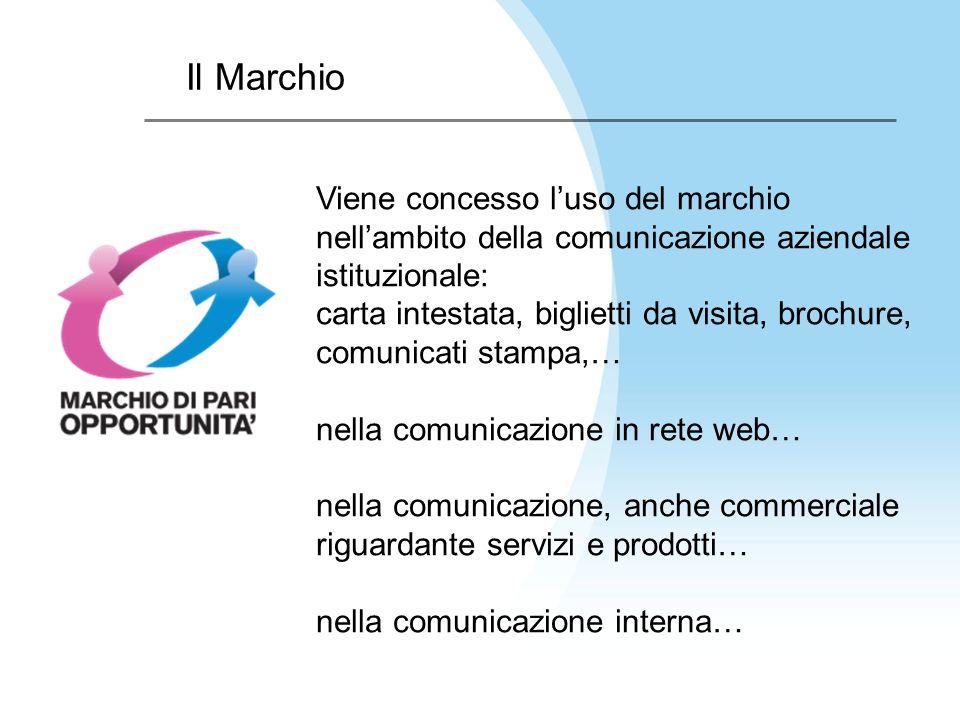 Il Marchio Viene concesso luso del marchio nellambito della comunicazione aziendale istituzionale: carta intestata, biglietti da visita, brochure, com